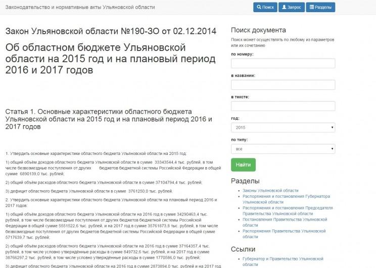 бюджет ульяновской области
