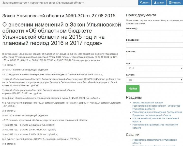 бюджет 2015 коррекция