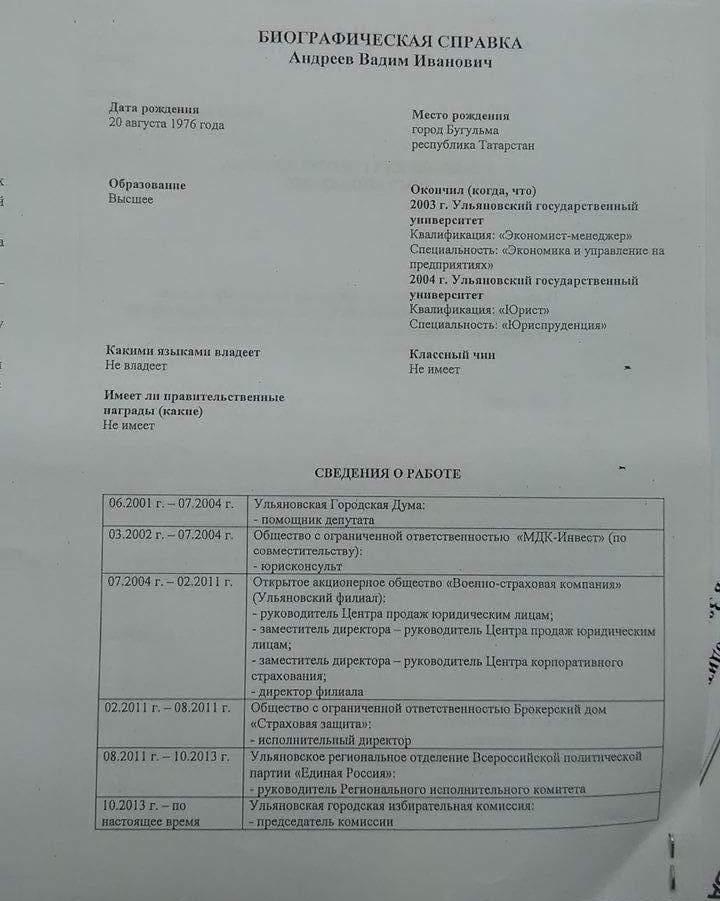 Биографическая справка Вадим Андреев