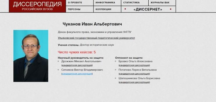 Профессор Иван Чуканов на сайте Диссеропедии российских вузов.
