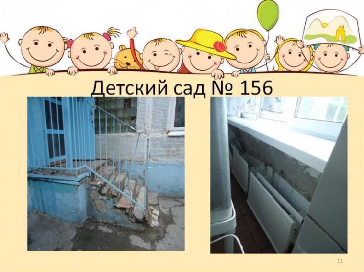 Шарики-фонарики: как в Ульяновске определяют победителей «Народного бюджета» 2