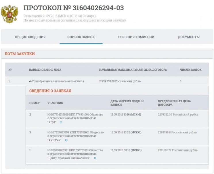 Исполняющий обязанности директора Ульяновского авиационного колледжа пересаживается на новенькую Ауди А6 2