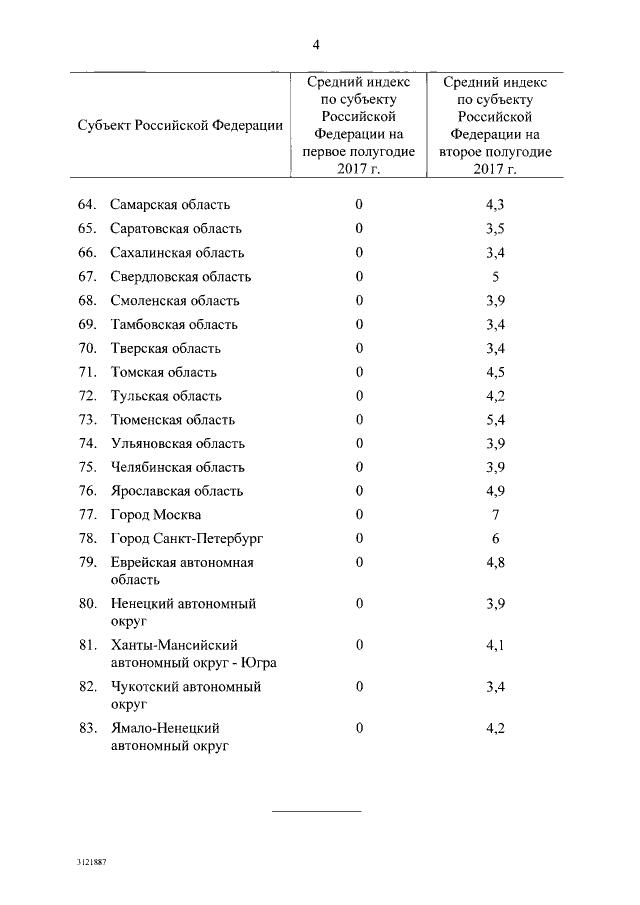 Распоряжение Правительства Российской Федерации от 19.11.2016 № 2464-р