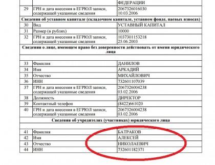"""ООО """"Евро"""" принадлежит хозяину кондитерской компании """"Глобус""""."""