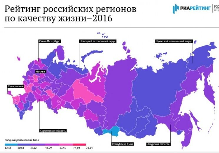 рейтинг регионов по качеству жизни - 2016
