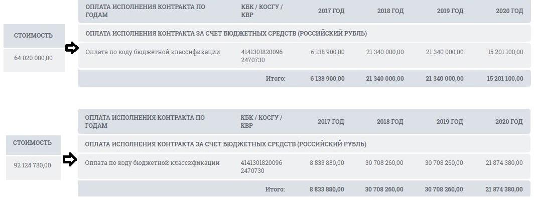 кредит на год ульяновск втб деньги в кредит наличными