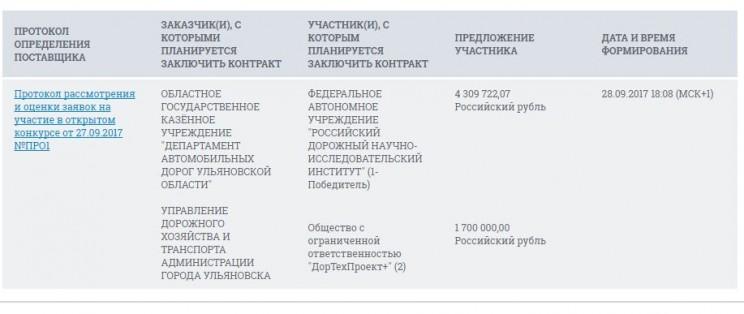 дороги диагностика