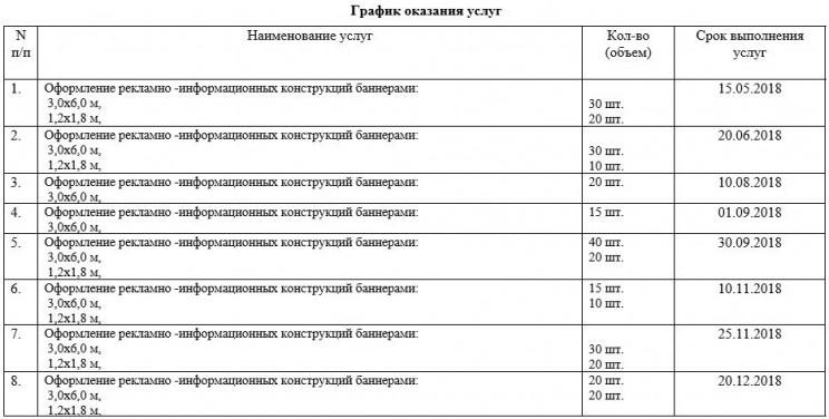 Билборды ульяновск 2