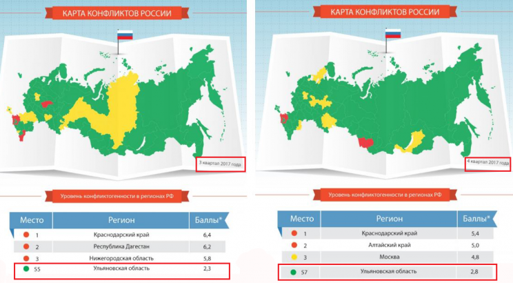 Карта конфликтов России ( 3 и 4 квартал 2017 года )