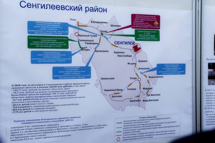 Губернатор Ульяновской области рассказал о масштабных ремонтных работах в Сенгилеевском районе - 1