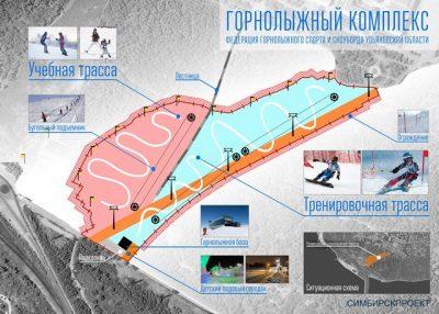 Ъ-Волга: Ульяновск опять идет на спуск