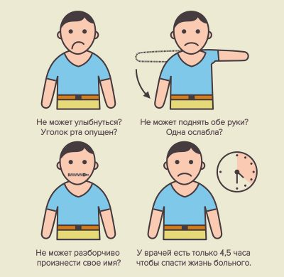 В Ульяновской области стартует акция «СТОП-инсульт. Забота о родителях»